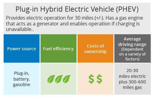 electric-vehicle-comparison